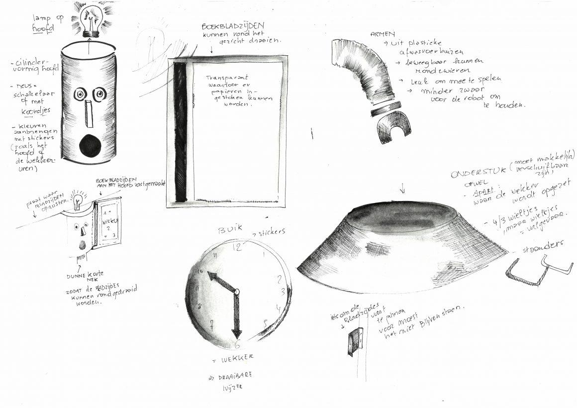 schets-ideetjes-1160×820