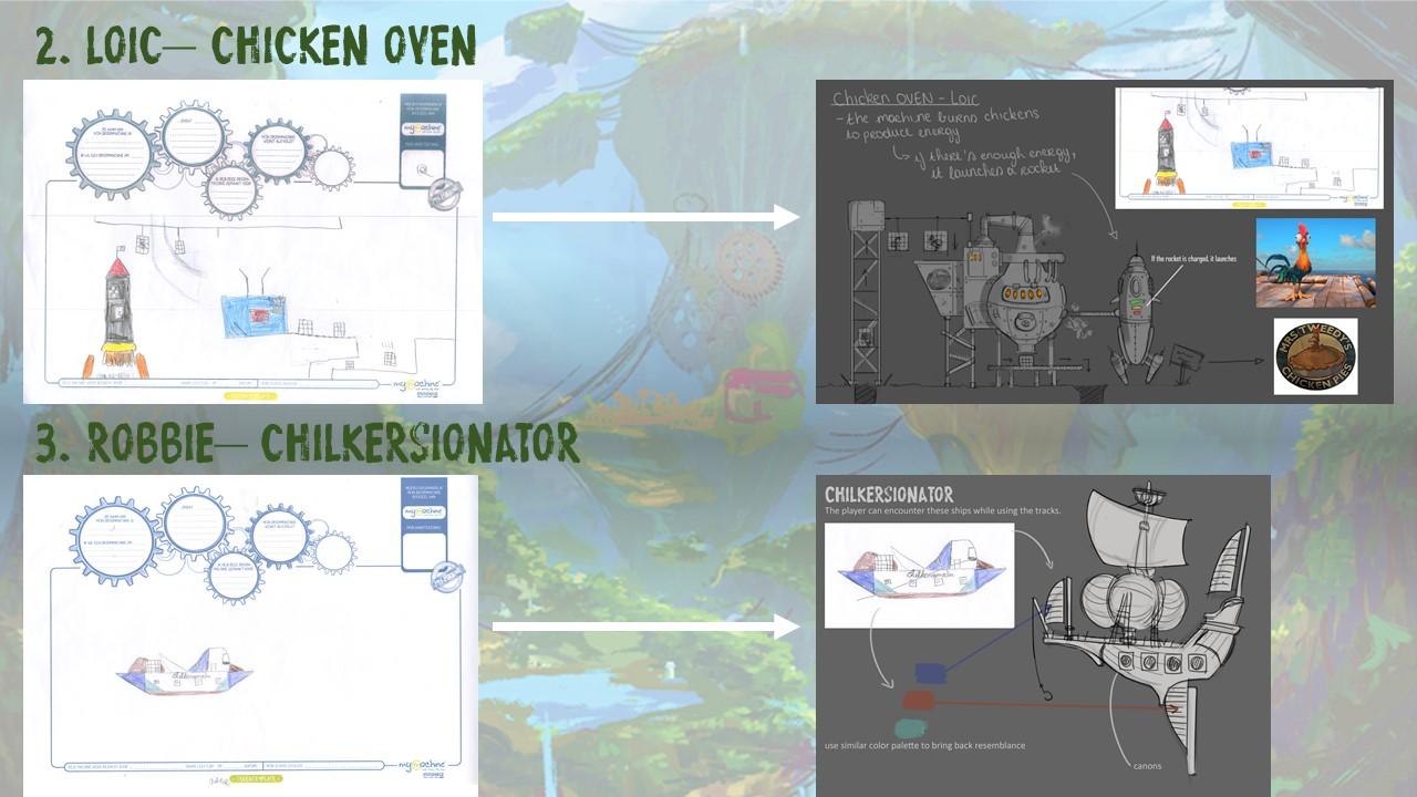 Loic – Chicken Oven & Robbie – Chilkersionator