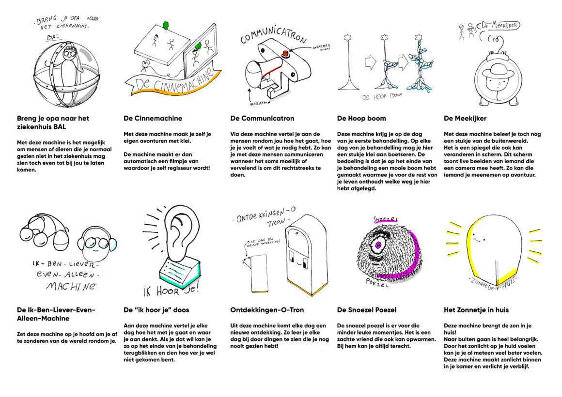 Tien concepten