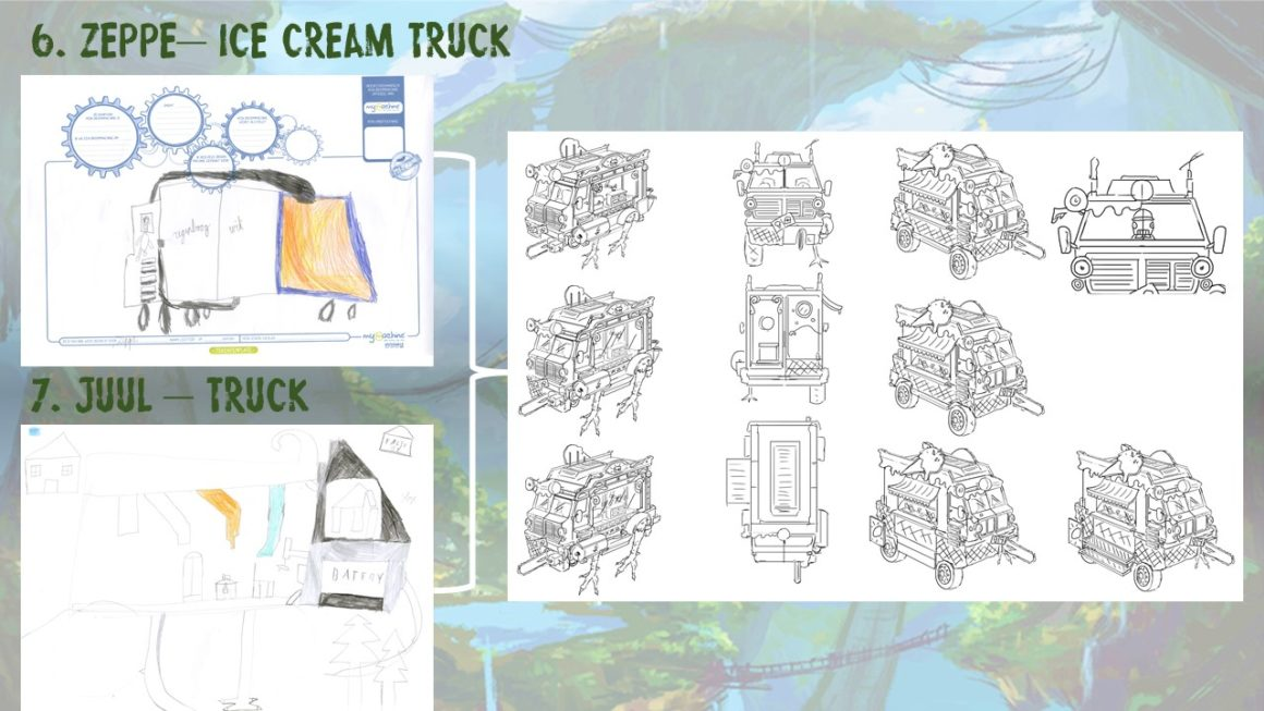 Zeppe – Mango ice cream truck & Juul – Truck