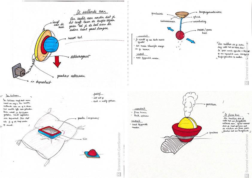 Presentatie finaal concept aan de makers van het secundair onderwijs