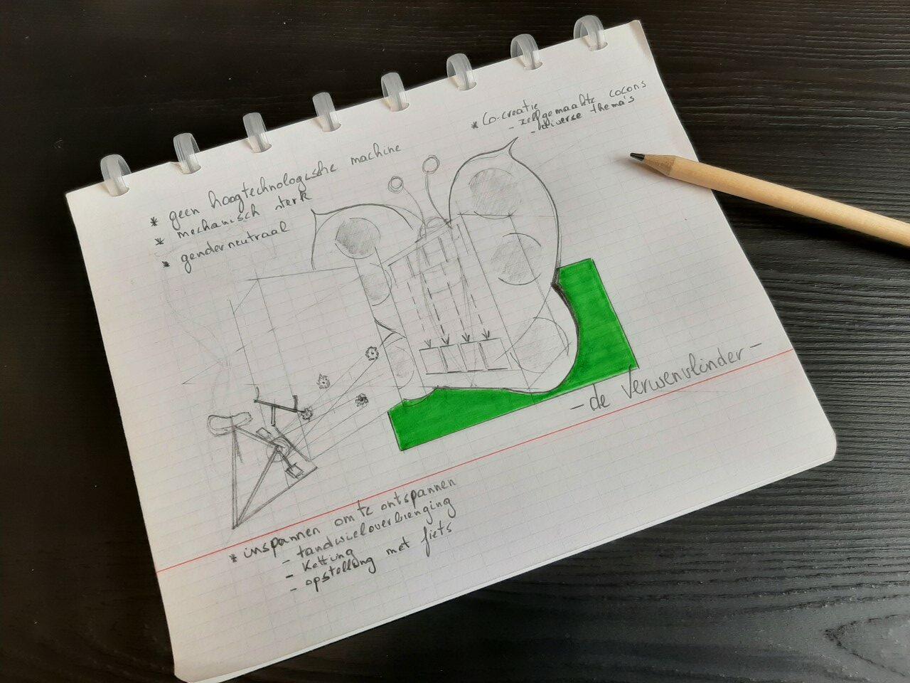 De eerste technische schets van de Verwenvlinder door het secundair onderwijs